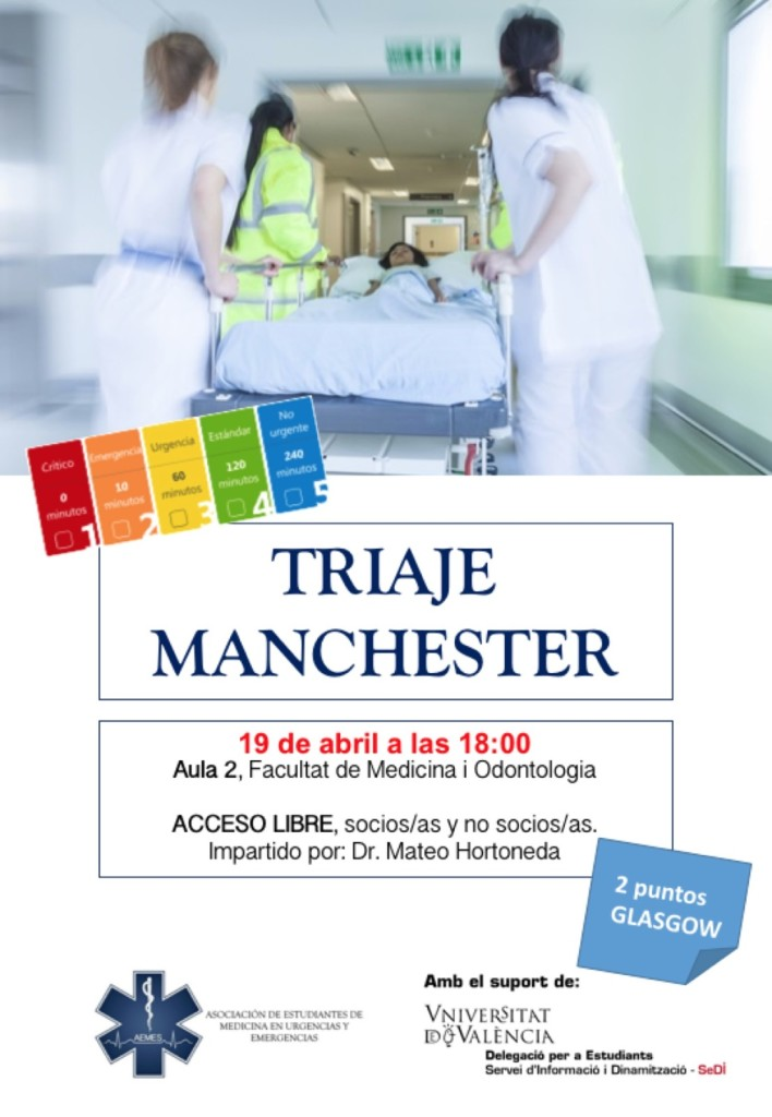 Triaje Manchester